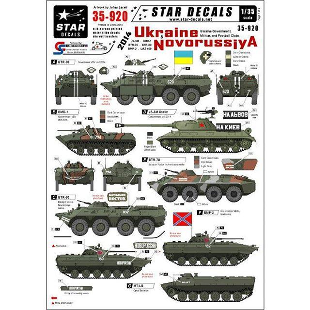 Китайцы отреагировали первыми #Китай #игрушки #танки #Новороссия #ДНР #DPR #Novorossiya #China #PRC #CPR #toys #tanks #fromdo...