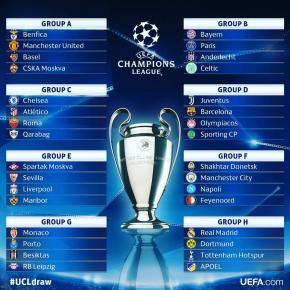 В шести из восьми групп могу назвать команды, которые пройдут дальше, и как минимум в половине тех, кто займет третьи места #...