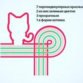 Нерешаемая #задача, говорите? #котики #менеджмент #дизайн #fromdonetsk #govoritdonetsk...